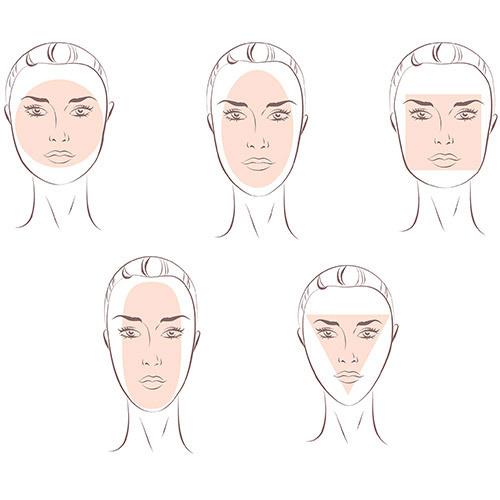 Frisuren Gesichtsformen Fashionzone